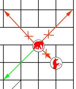 Ходы и «блокада» слона