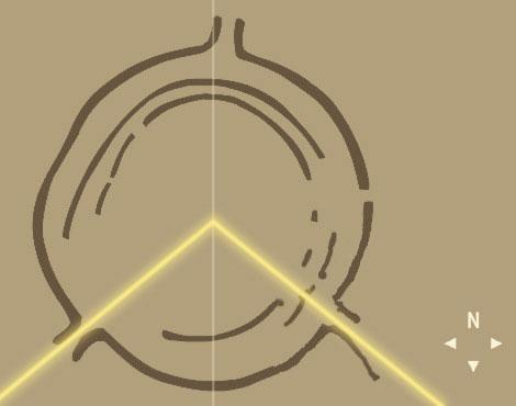 План Гозекского круга. Жёлтые линии обозначают направление восхода и захода солнца во время зимнего солнцестояния, а вертикальная линия — астрономический меридиан.