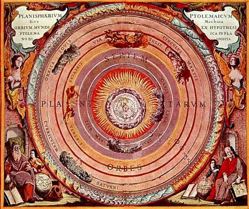 Птолемеева система мира