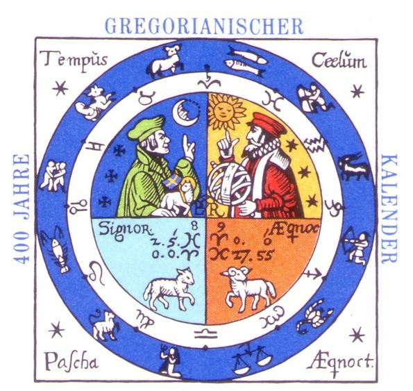 Почему мы живем по григорианскому календарю